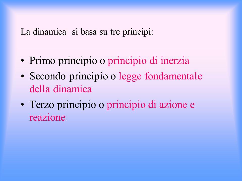 La dinamica si basa su tre principi: