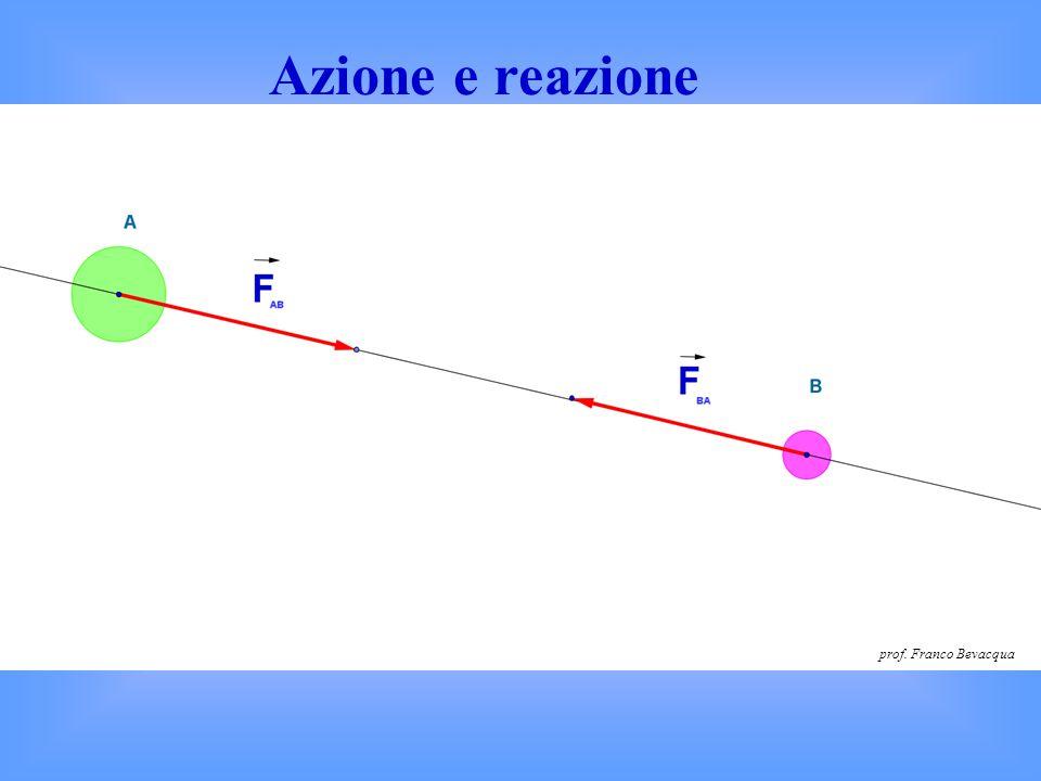 Azione e reazione prof. Franco Bevacqua