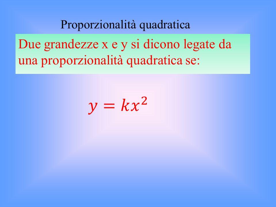 Proporzionalità quadratica