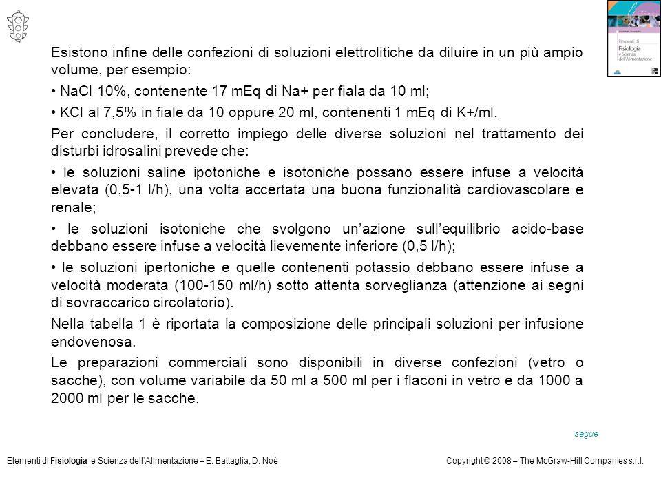 • NaCl 10%, contenente 17 mEq di Na+ per fiala da 10 ml;