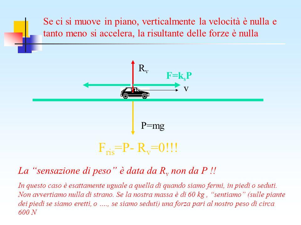 Se ci si muove in piano, verticalmente la velocità è nulla e tanto meno si accelera, la risultante delle forze è nulla