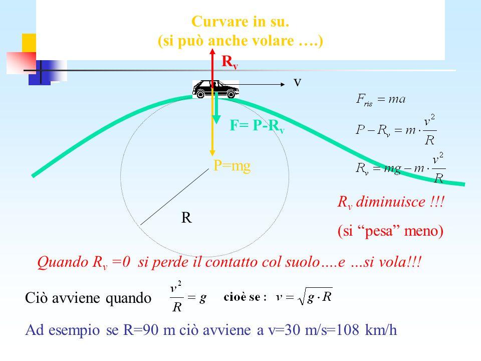 Curvare in su. (si può anche volare ….) v. Rv. R. F= P-Rv. P=mg. Rv diminuisce !!! (si pesa meno)