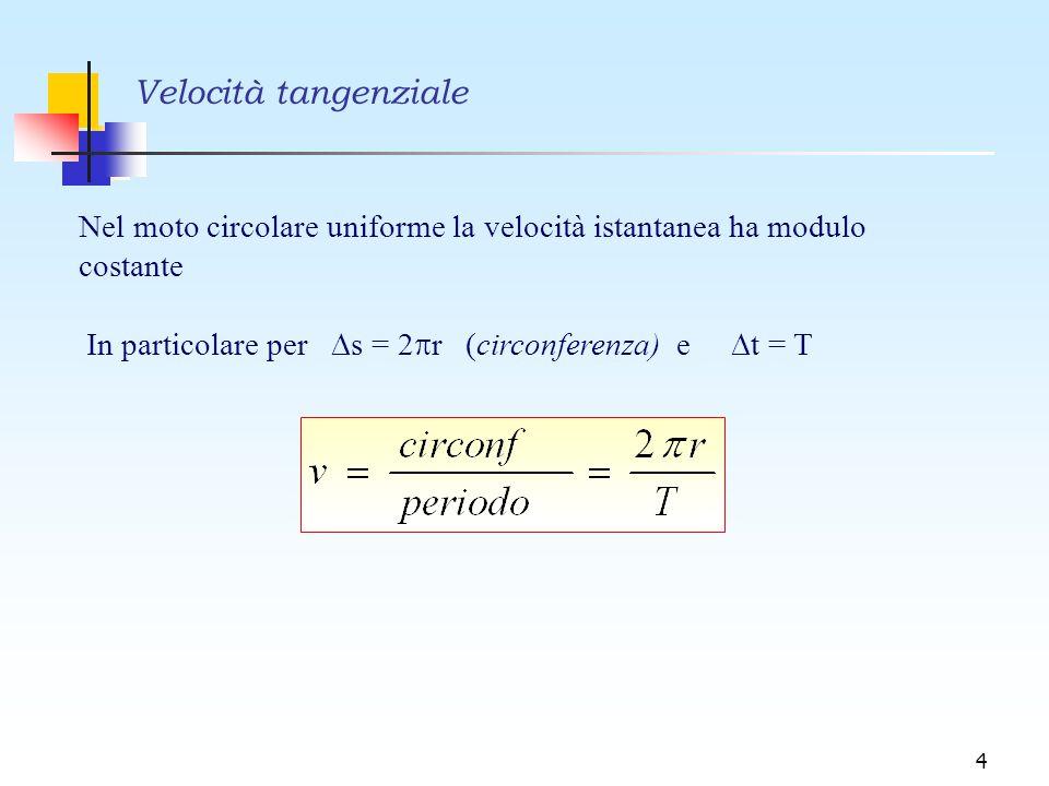 Velocità tangenziale Nel moto circolare uniforme la velocità istantanea ha modulo costante.