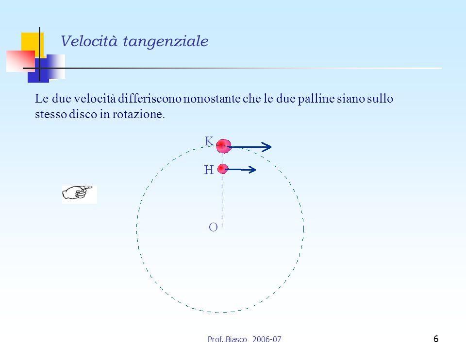 Velocità tangenziale Le due velocità differiscono nonostante che le due palline siano sullo stesso disco in rotazione.