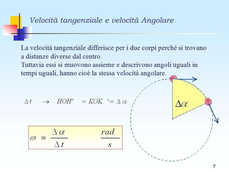 Velocità tangenziale e velocità Angolare