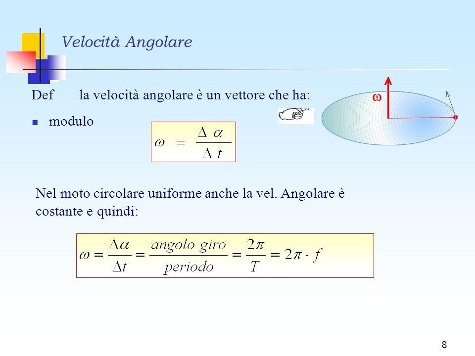 Velocità Angolare Def la velocità angolare è un vettore che ha: 