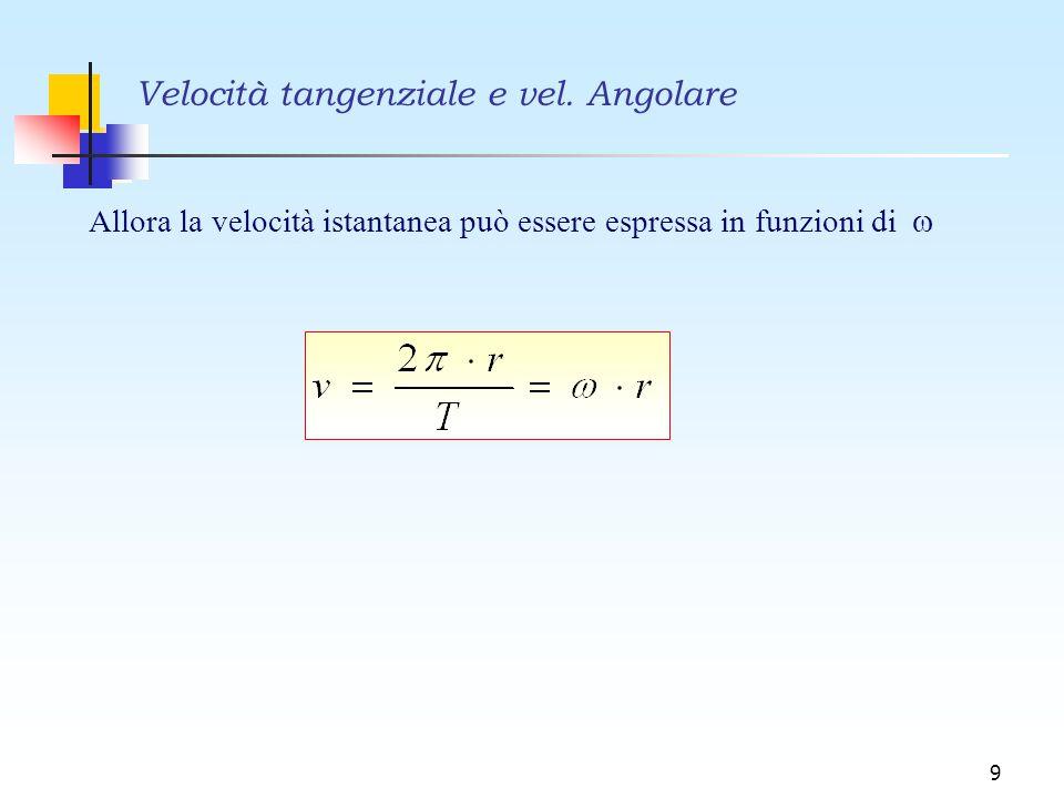 Velocità tangenziale e vel. Angolare