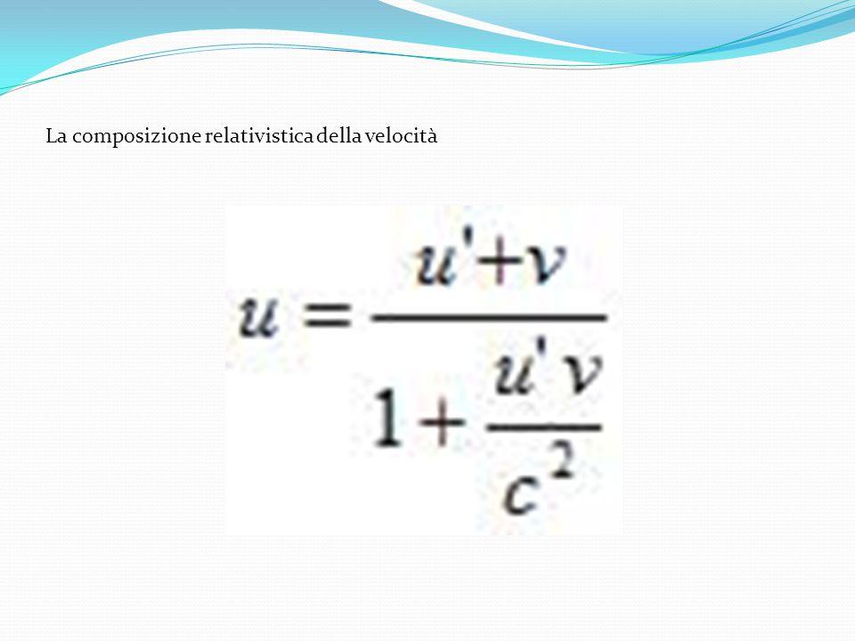 La composizione relativistica della velocità