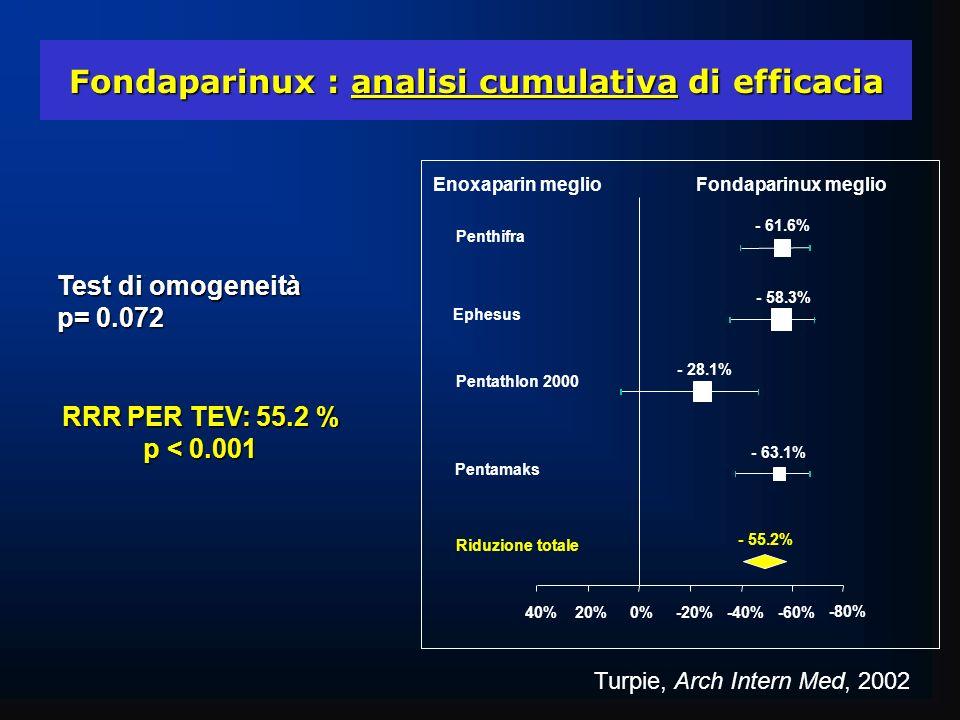 Fondaparinux : analisi cumulativa di efficacia