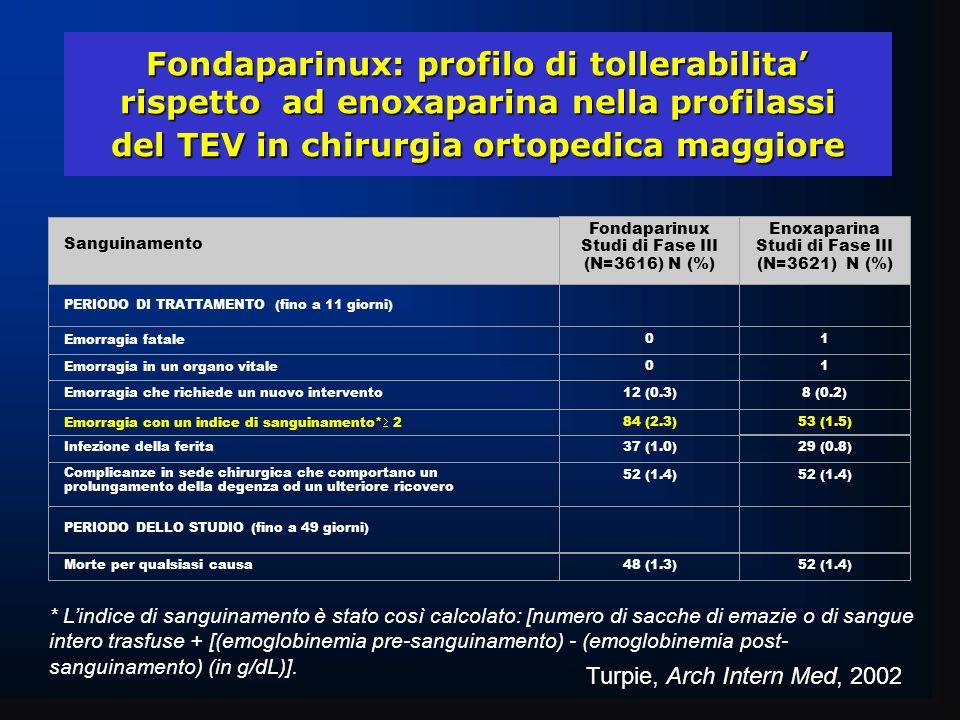 Fondaparinux: profilo di tollerabilita' rispetto ad enoxaparina nella profilassi del TEV in chirurgia ortopedica maggiore