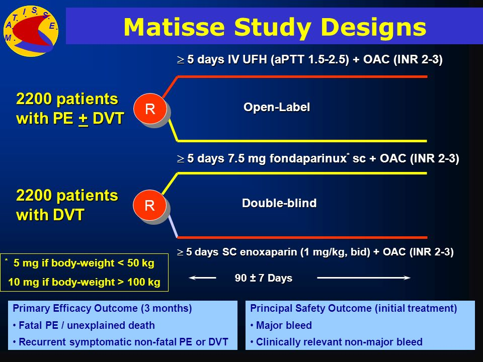 Matisse Study Designs 2200 patients with PE + DVT