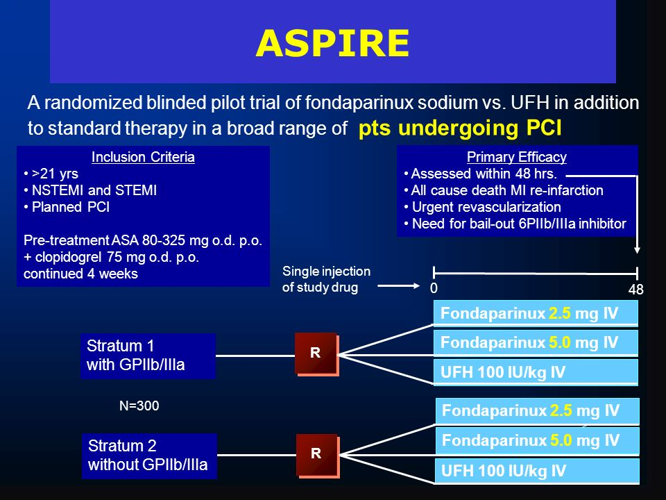 ASPIRE A randomized blinded pilot trial of fondaparinux sodium vs. UFH in addition to standard therapy in a broad range of pts undergoing PCI.