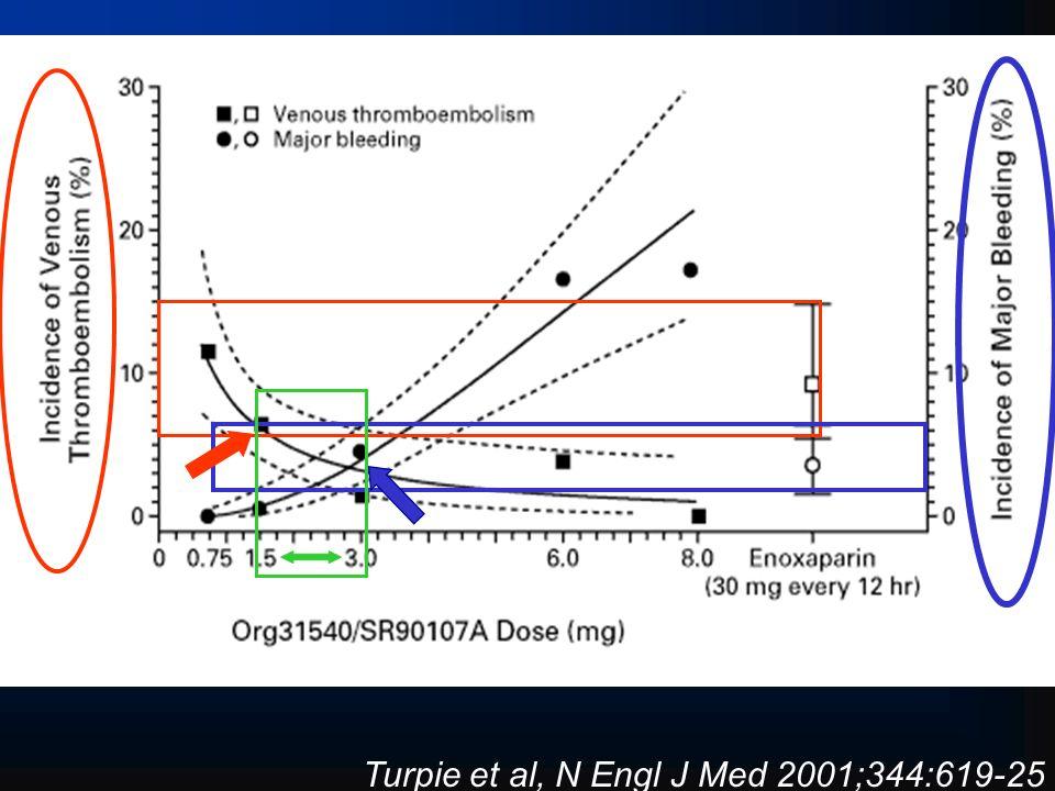 Turpie et al, N Engl J Med 2001;344:619-25
