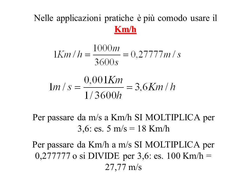 Nelle applicazioni pratiche è più comodo usare il Km/h