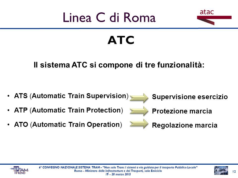 Linea C di Roma ATC Il sistema ATC si compone di tre funzionalità: