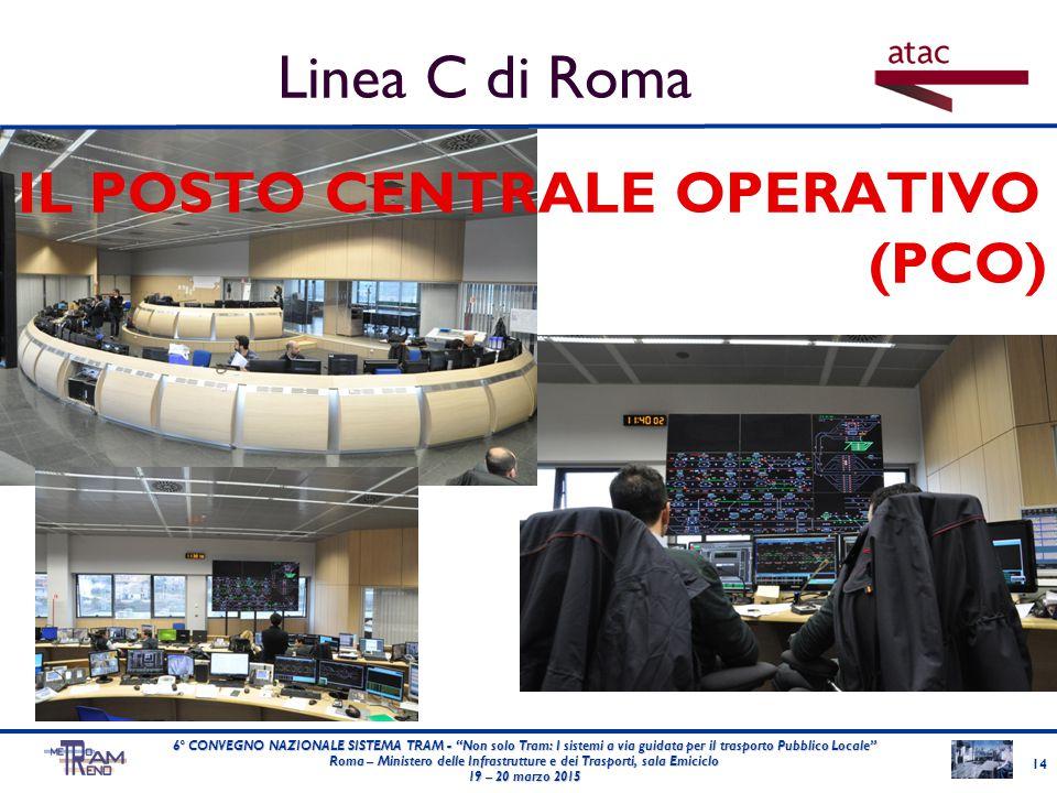 Linea C di Roma IL POSTO CENTRALE OPERATIVO (PCO) LOGO ENTE