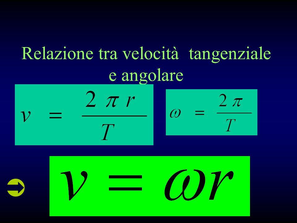 Relazione tra velocità tangenziale e angolare