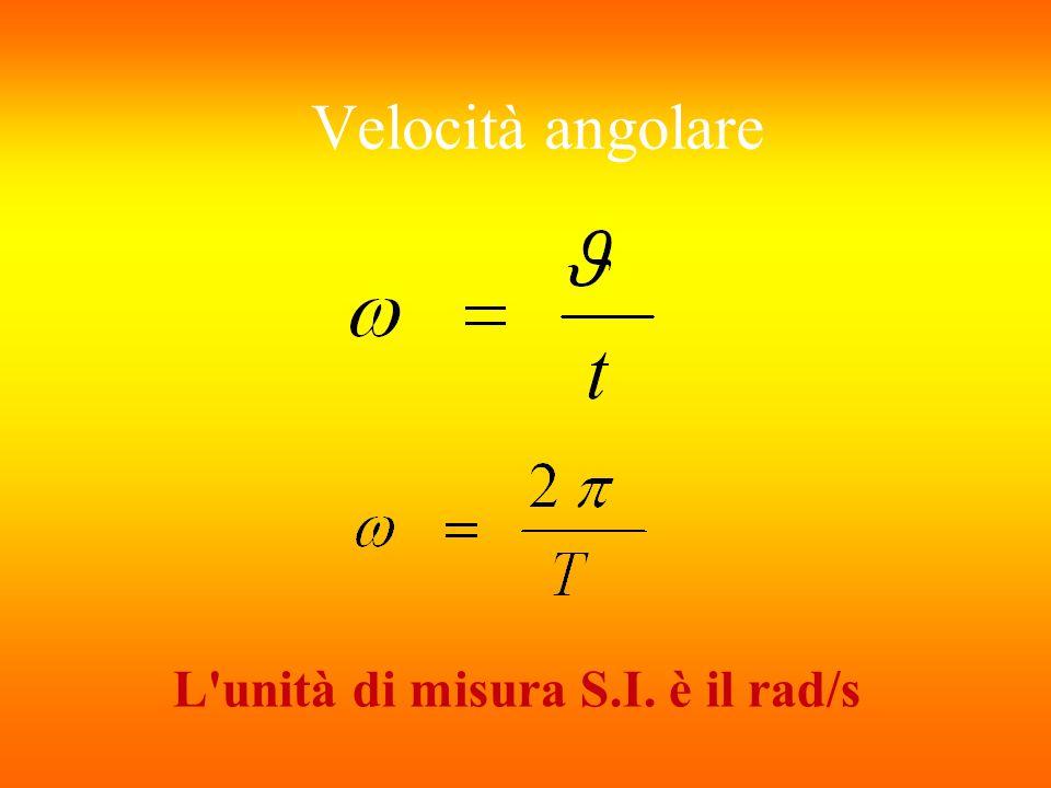 L unità di misura S.I. è il rad/s