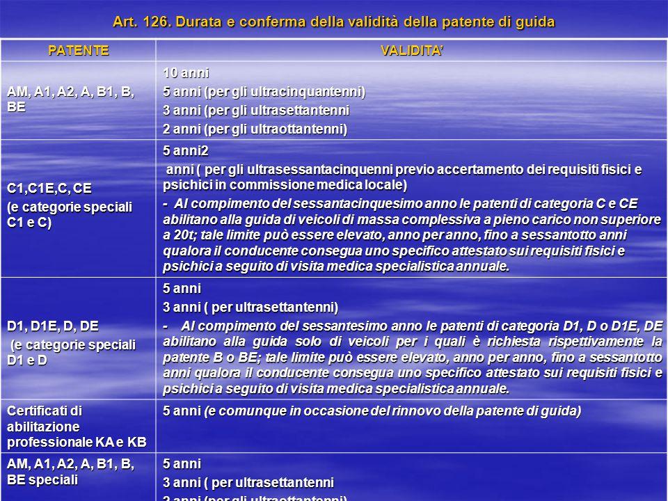 Art. 126. Durata e conferma della validità della patente di guida