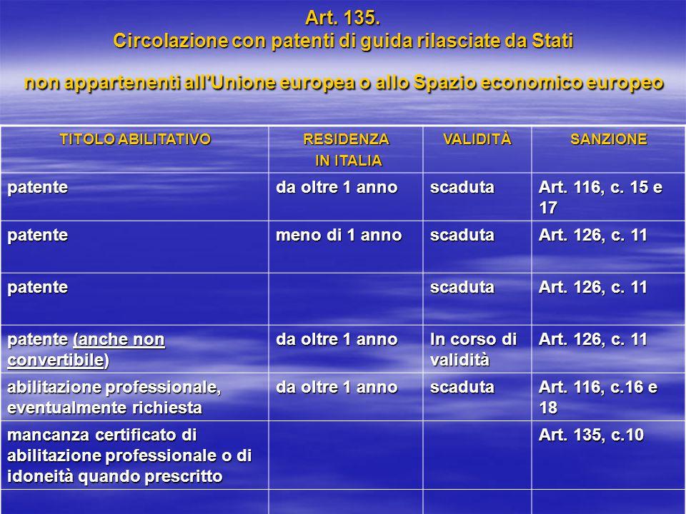 Art. 135. Circolazione con patenti di guida rilasciate da Stati non appartenenti all Unione europea o allo Spazio economico europeo