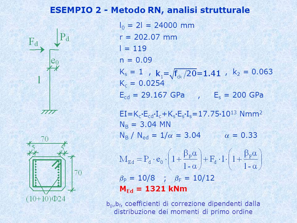 ESEMPIO 2 - Metodo RN, analisi strutturale