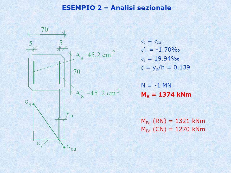 ESEMPIO 2 – Analisi sezionale