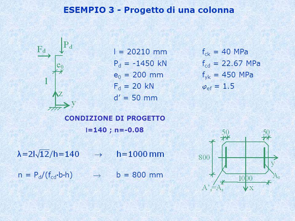 ESEMPIO 3 - Progetto di una colonna CONDIZIONE DI PROGETTO