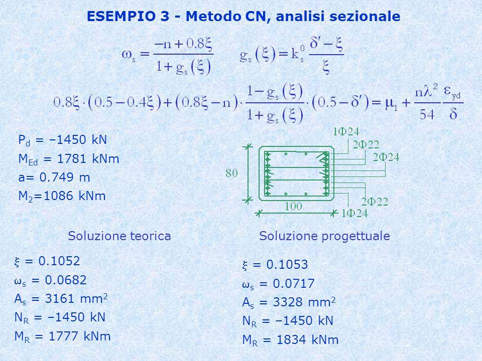 ESEMPIO 3 - Metodo CN, analisi sezionale