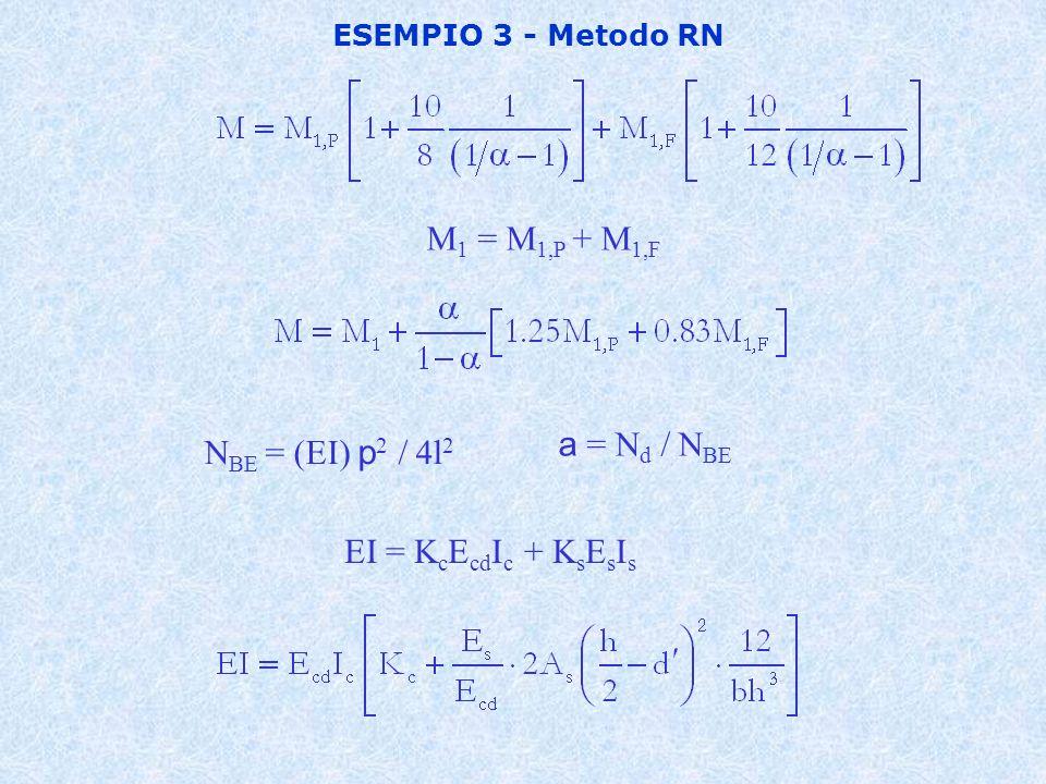 M1 = M1,P + M1,F a = Nd / NBE NBE = (EI) p2 / 4l2