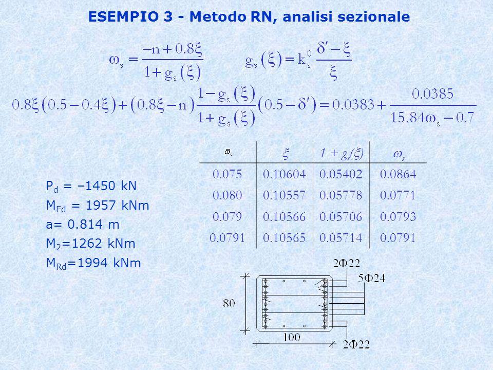 ESEMPIO 3 - Metodo RN, analisi sezionale