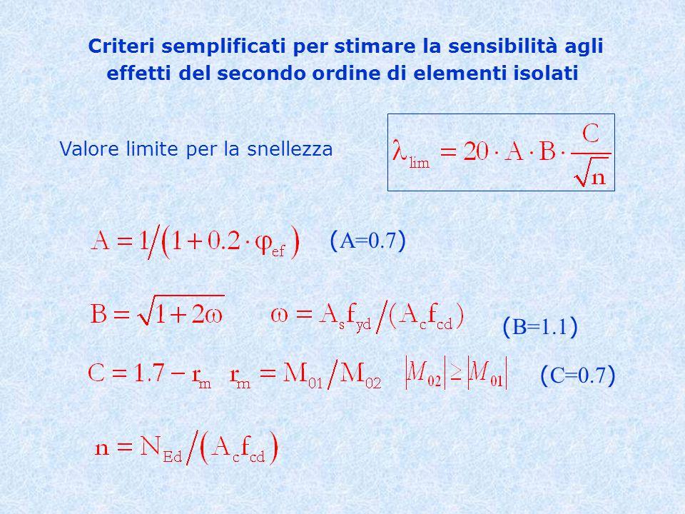 Criteri semplificati per stimare la sensibilità agli effetti del secondo ordine di elementi isolati