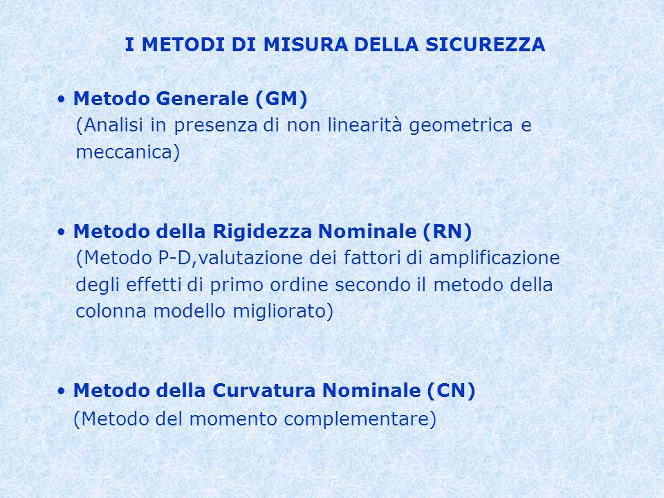 I METODI DI MISURA DELLA SICUREZZA