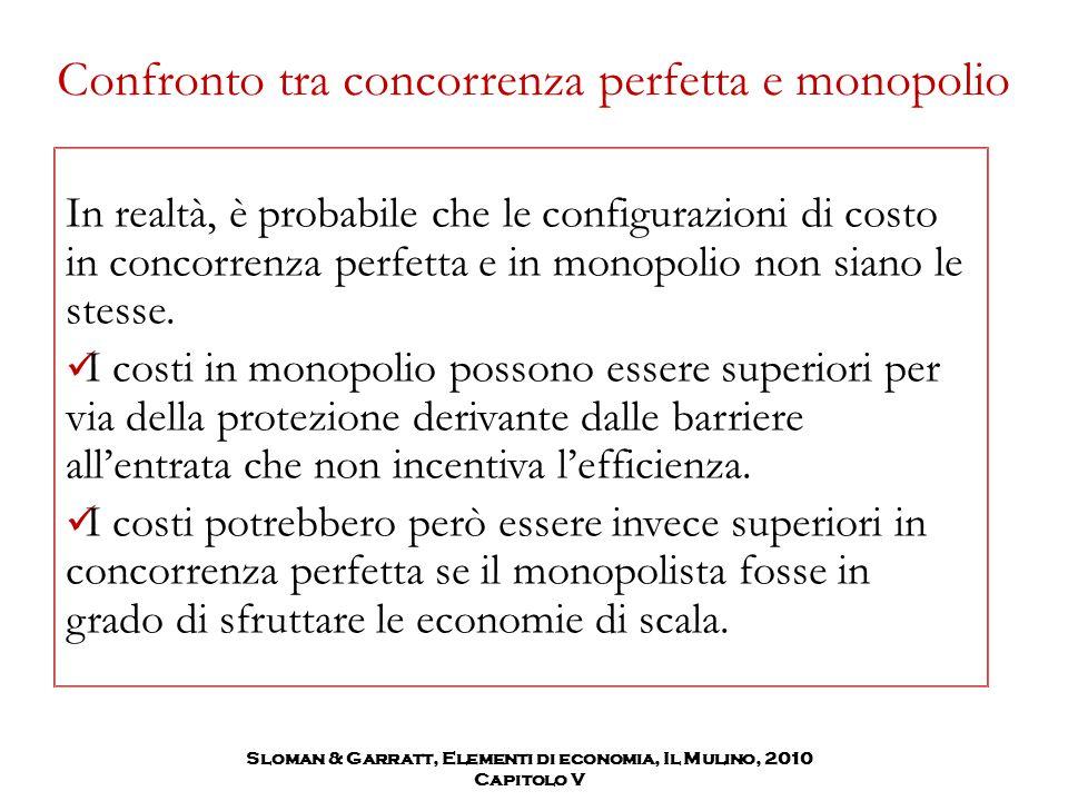 Confronto tra concorrenza perfetta e monopolio