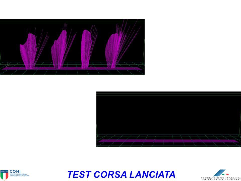 TEST CORSA LANCIATA