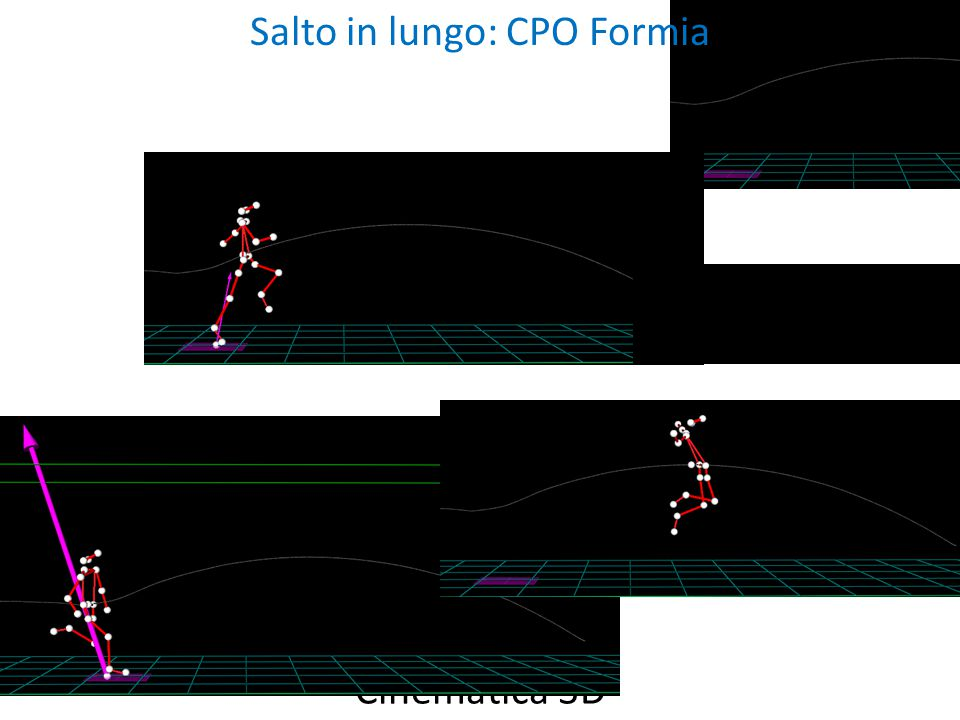 Salto in lungo: CPO Formia