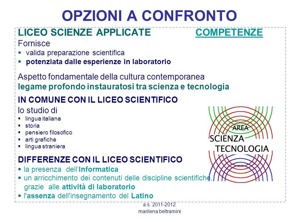 OPZIONI A CONFRONTO LICEO SCIENZE APPLICATE COMPETENZE Fornisce