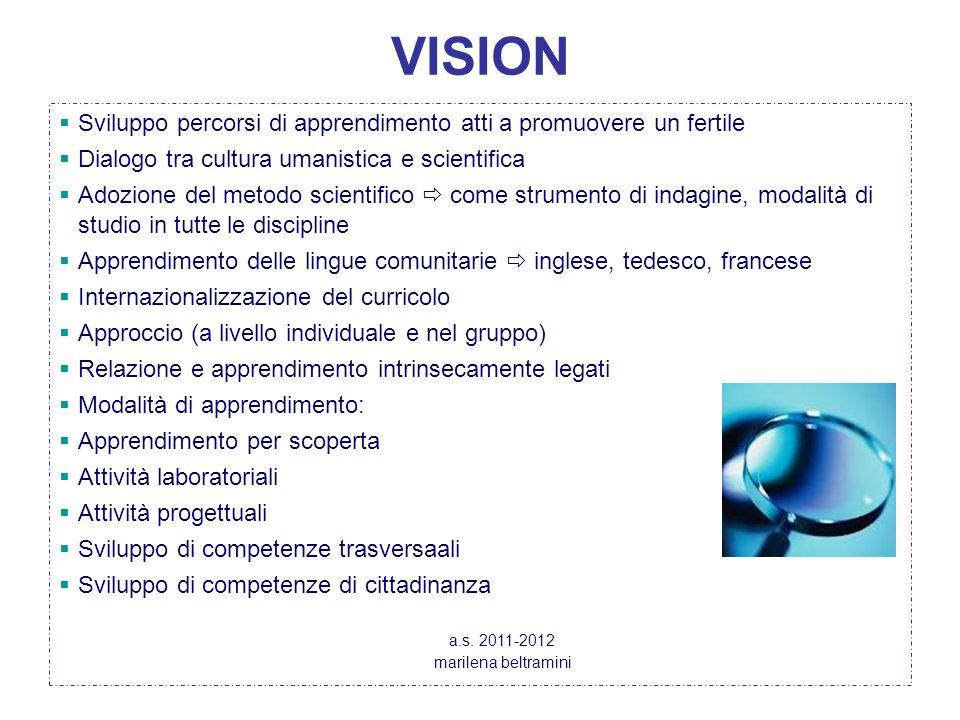 VISION Sviluppo percorsi di apprendimento atti a promuovere un fertile