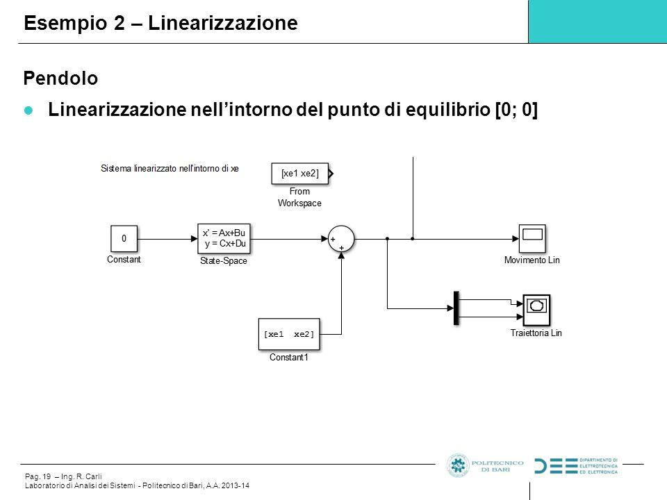 Esempio 2 – Linearizzazione