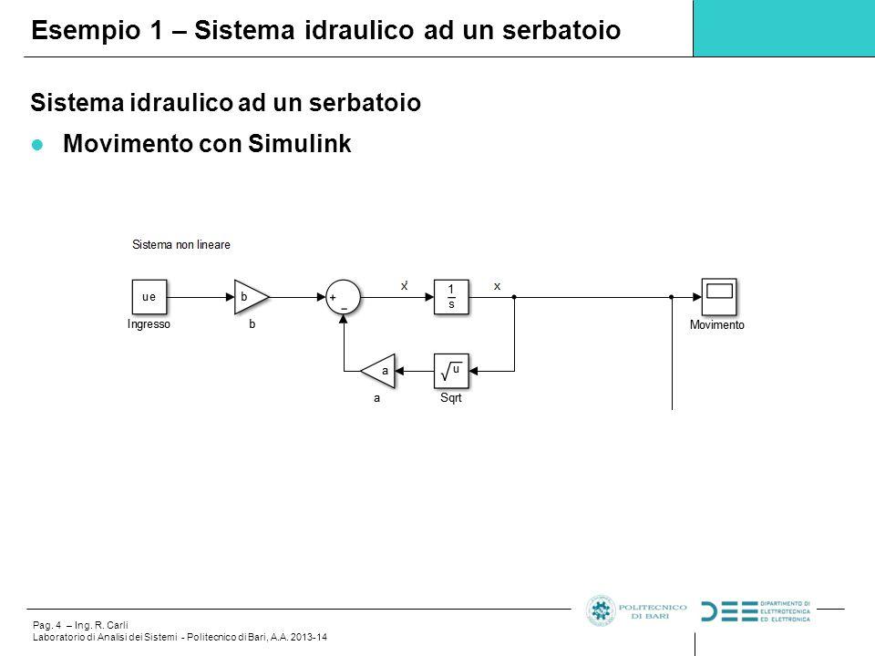 Esempio 1 – Sistema idraulico ad un serbatoio