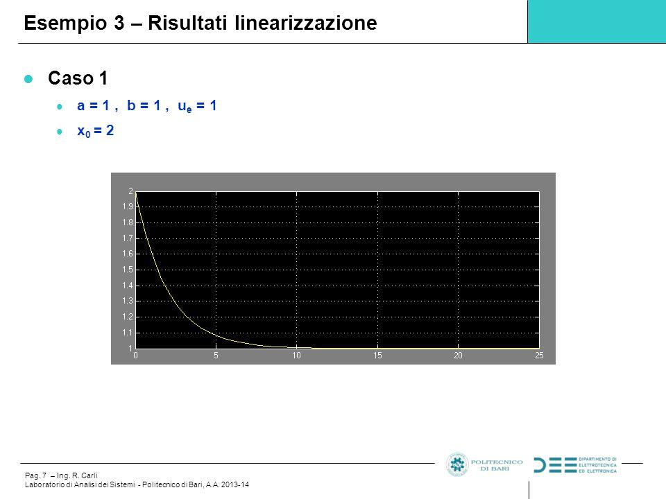 Esempio 3 – Risultati linearizzazione