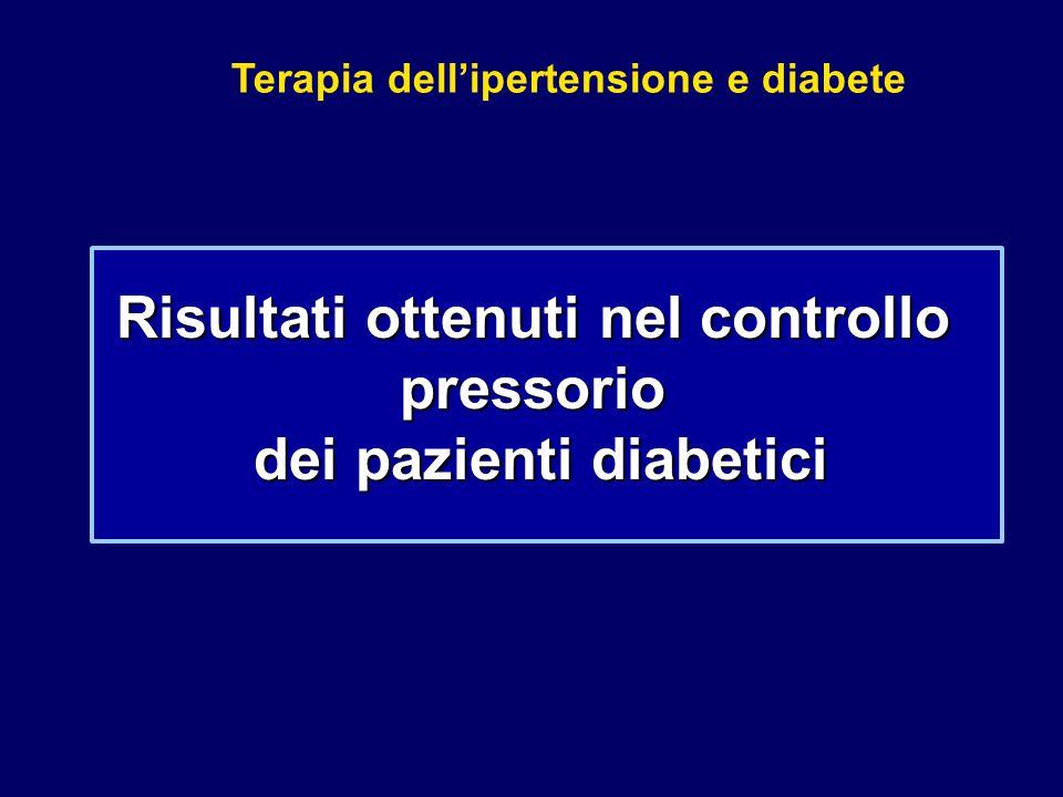 Risultati ottenuti nel controllo pressorio dei pazienti diabetici