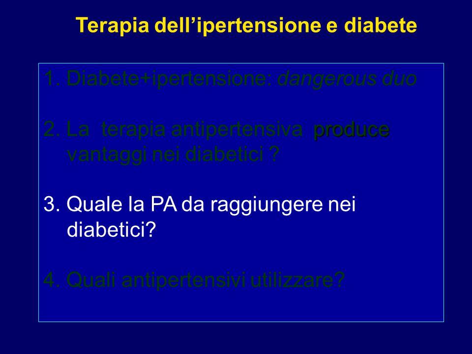 Terapia dell'ipertensione e diabete
