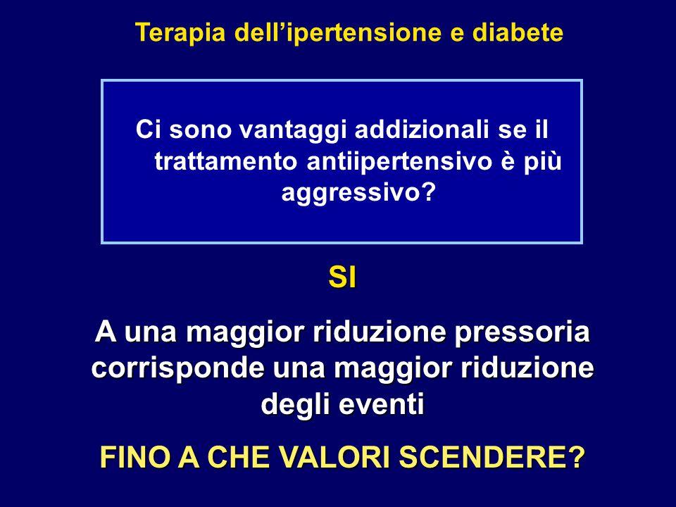 Terapia dell'ipertensione e diabete FINO A CHE VALORI SCENDERE