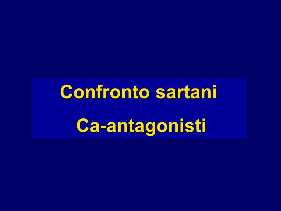 Confronto sartani Ca-antagonisti