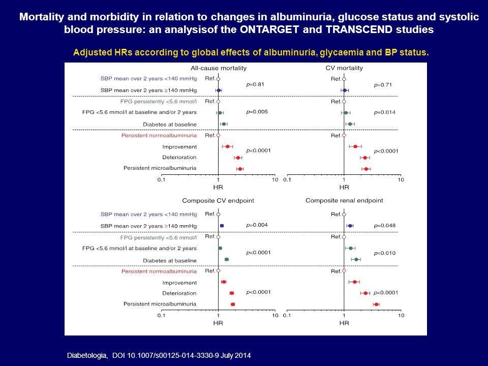 Diabetologia, DOI 10.1007/s00125-014-3330-9 July 2014