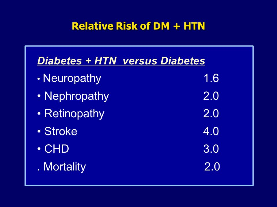 Relative Risk of DM + HTN