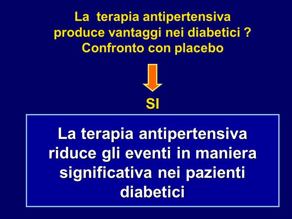 La terapia antipertensiva produce vantaggi nei diabetici