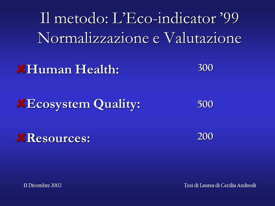Il metodo: L'Eco-indicator '99 Normalizzazione e Valutazione