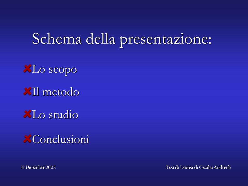 Schema della presentazione: