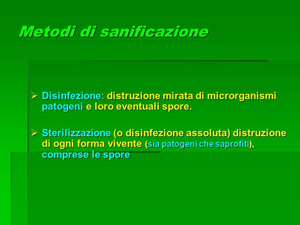 Metodi di sanificazione